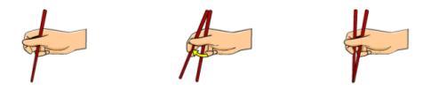 Baguettes - Comment tenir des baguettes chinoises ...